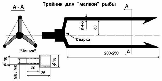 Катушка для подводного ружья своими руками чертежи 71